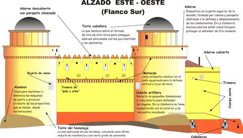 Detalle de una de las ilustraciones del castillo de La Calahorra realizadas por Sánchez Marfil, incluidas en el libro