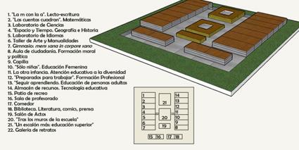 Plano de distribución de las salas del MUPEAN