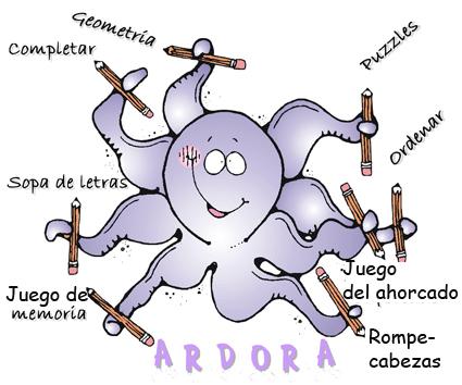 Tipos de actividades que se pueden generar con Ardora