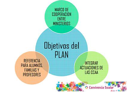 plan-estrategico-convivencia-escolar-2