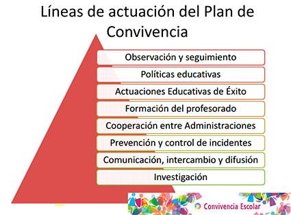 plan-estrategico-convivencia-escolar-3